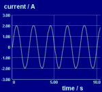 AC_circuit_current.png
